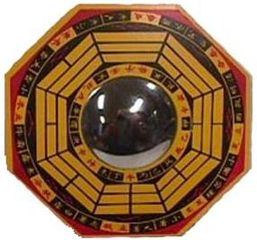 Specchio bagua - Feng shui specchio ...