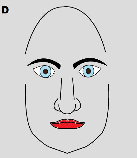 Forehead Face Reading | Forehead Shapes Meaning and Personality